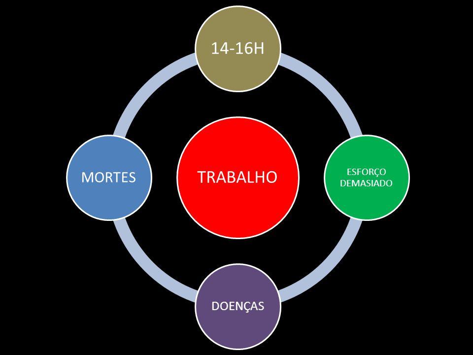 ASSOCIAÇÕES TRABALHISTAS Início do XVIII d.C.
