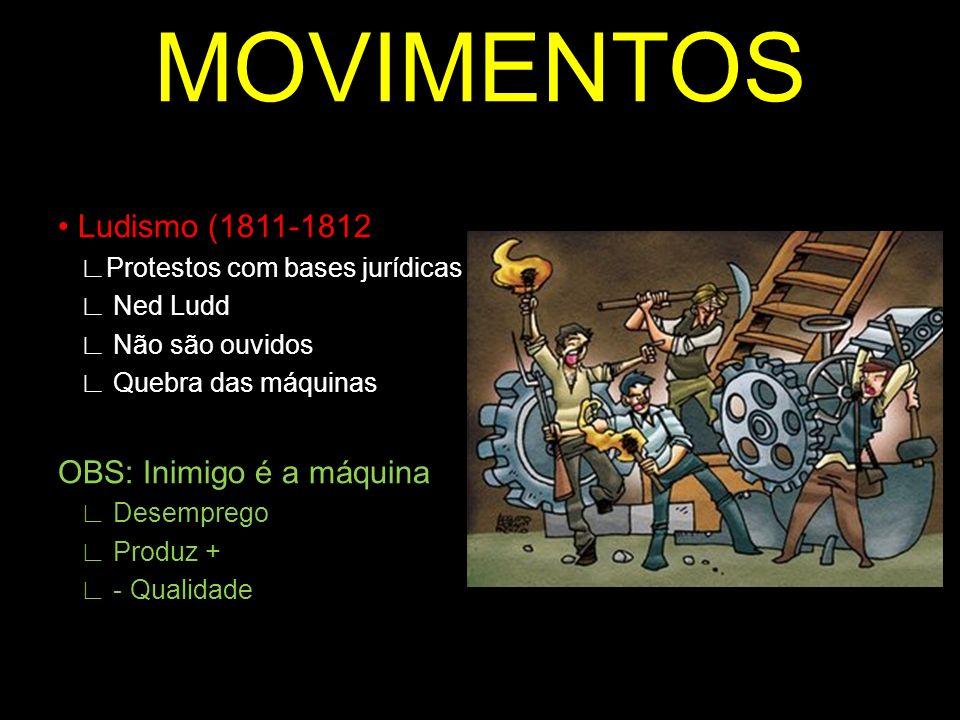 MOVIMENTOS Ludismo (1811-1812) Protestos com bases jurídicas Ned Ludd Não são ouvidos Quebra das máquinas OBS: Inimigo é a máquina Desemprego Produz +