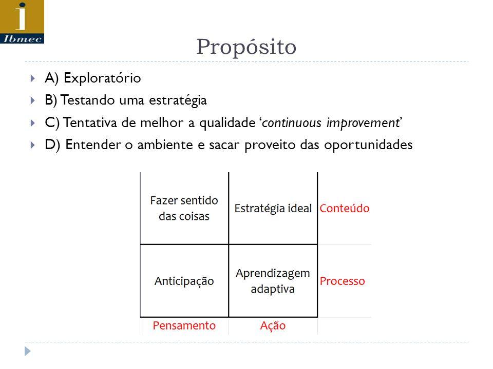 Propósito A) Exploratório B) Testando uma estratégia C) Tentativa de melhor a qualidade continuous improvement D) Entender o ambiente e sacar proveito das oportunidades