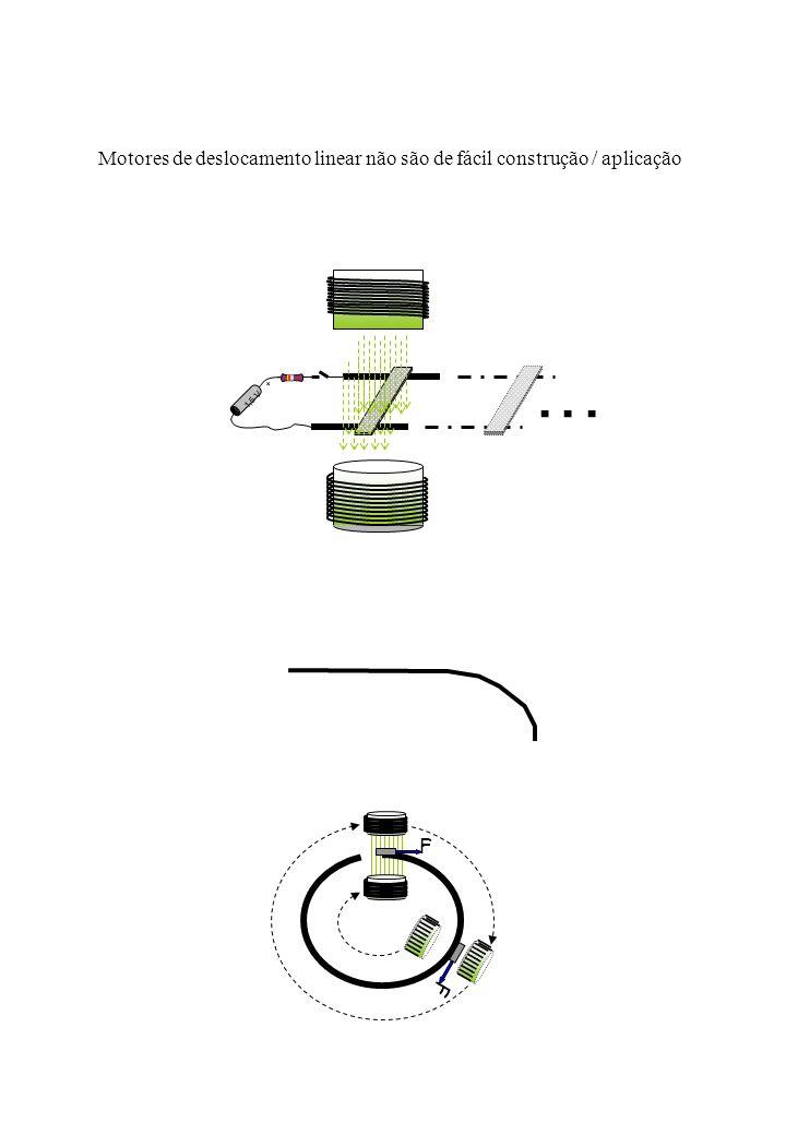 1,5 V +... F F Motores de deslocamento linear não são de fácil construção / aplicação