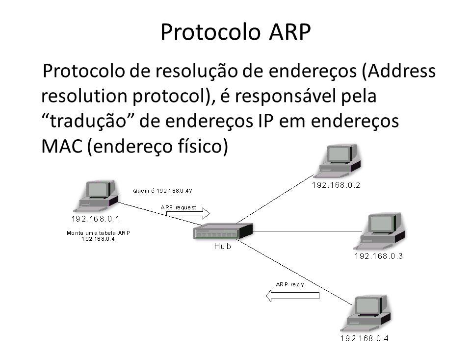 Protocolo ARP Protocolo de resolução de endereços (Address resolution protocol), é responsável pela tradução de endereços IP em endereços MAC (endereç