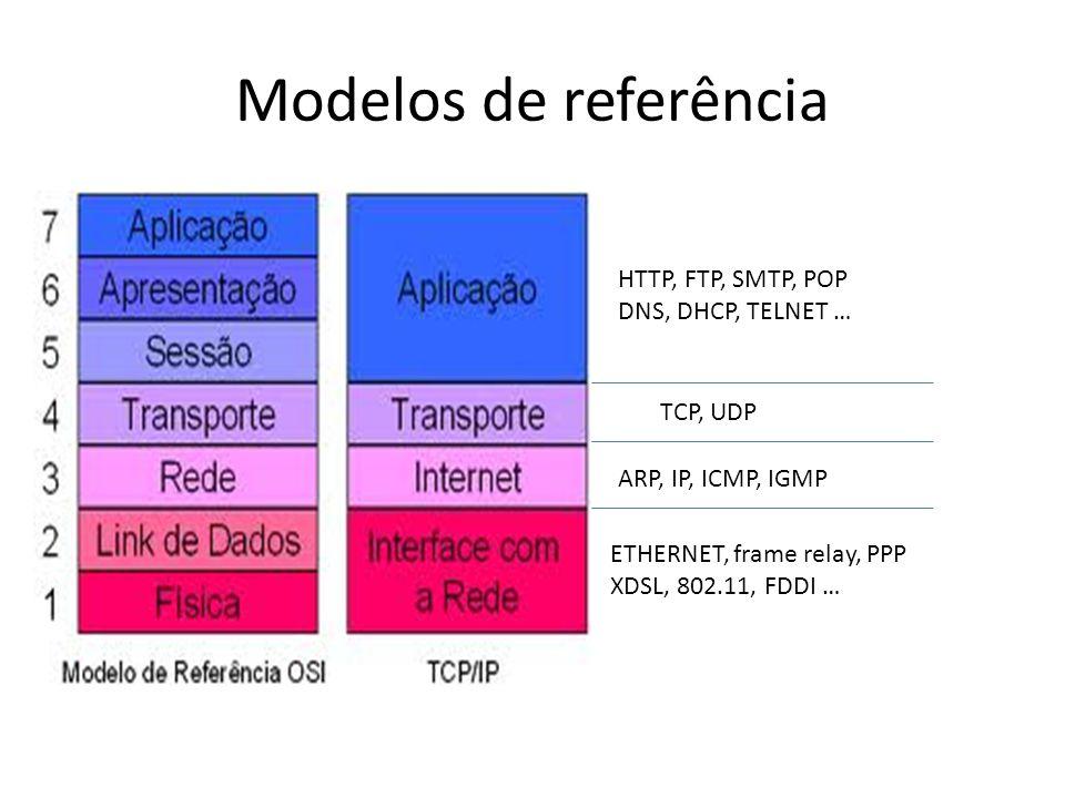 Modelos de referência ETHERNET, frame relay, PPP XDSL, 802.11, FDDI … ARP, IP, ICMP, IGMP TCP, UDP HTTP, FTP, SMTP, POP DNS, DHCP, TELNET …