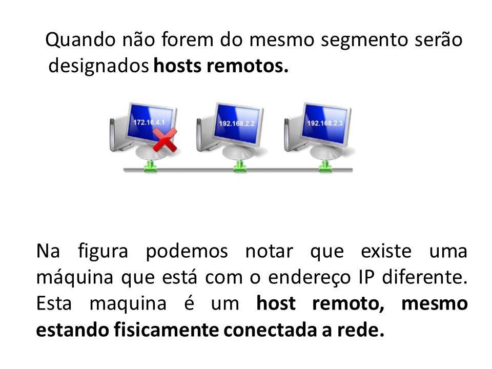 Quando não forem do mesmo segmento serão designados hosts remotos. Na figura podemos notar que existe uma máquina que está com o endereço IP diferente