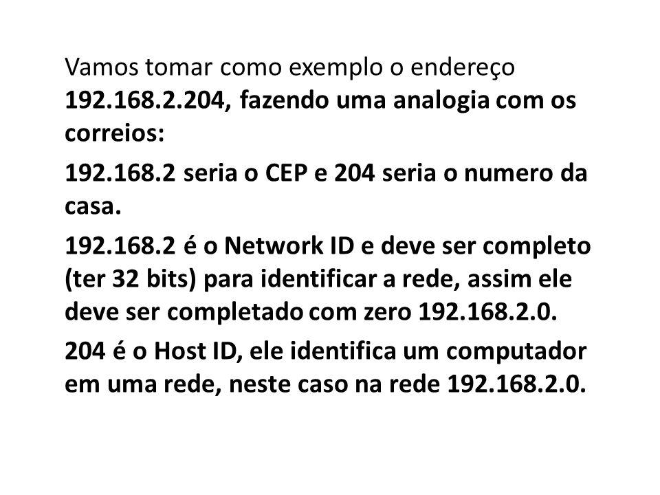Vamos tomar como exemplo o endereço 192.168.2.204, fazendo uma analogia com os correios: 192.168.2 seria o CEP e 204 seria o numero da casa. 192.168.2