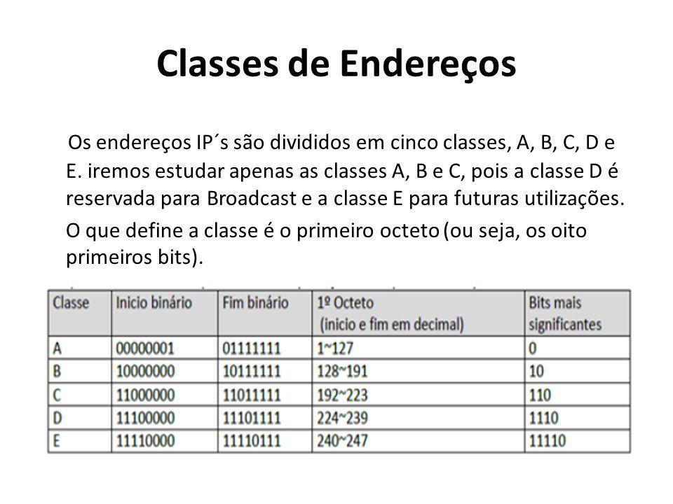 Classes de Endereços Os endereços IP´s são divididos em cinco classes, A, B, C, D e E. iremos estudar apenas as classes A, B e C, pois a classe D é re