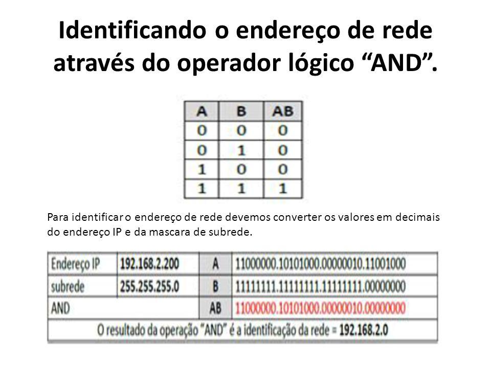 Identificando o endereço de rede através do operador lógico AND. Para identificar o endereço de rede devemos converter os valores em decimais do ender