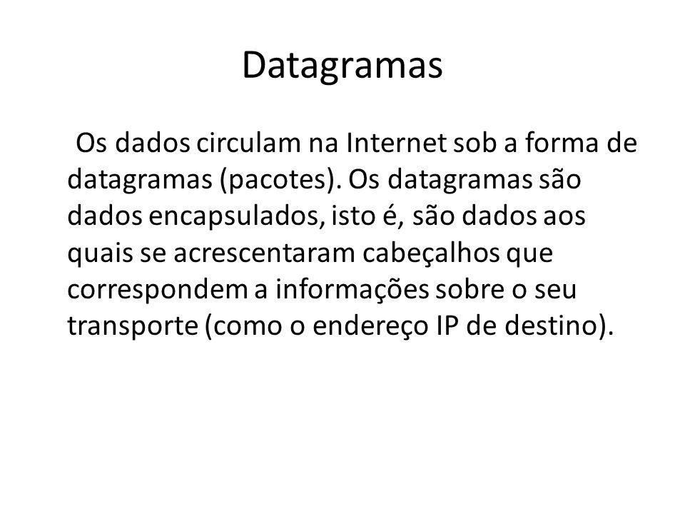 Datagramas Os dados circulam na Internet sob a forma de datagramas (pacotes). Os datagramas são dados encapsulados, isto é, são dados aos quais se acr