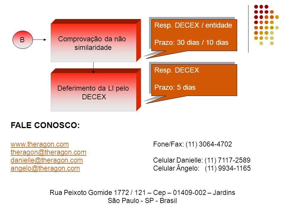 Deferimento da LI pelo DECEX Comprovação da não similaridade Resp. DECEX / entidade Prazo: 30 dias / 10 dias Resp. DECEX / entidade Prazo: 30 dias / 1