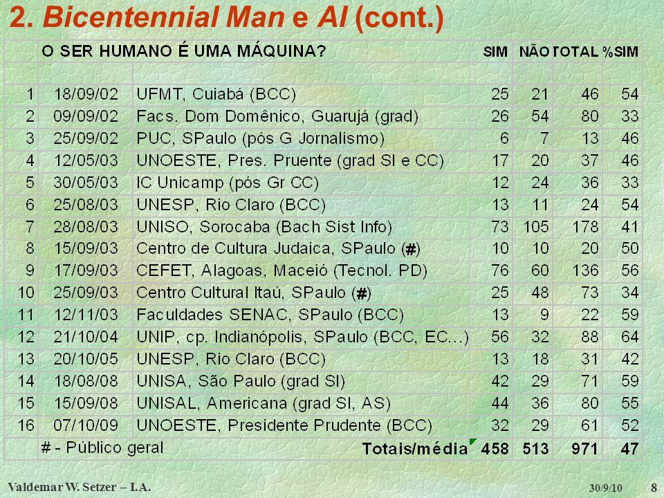 Valdemar W. Setzer – I.A. 8 30/9/10 2. Bicentennial Man e AI (cont.)