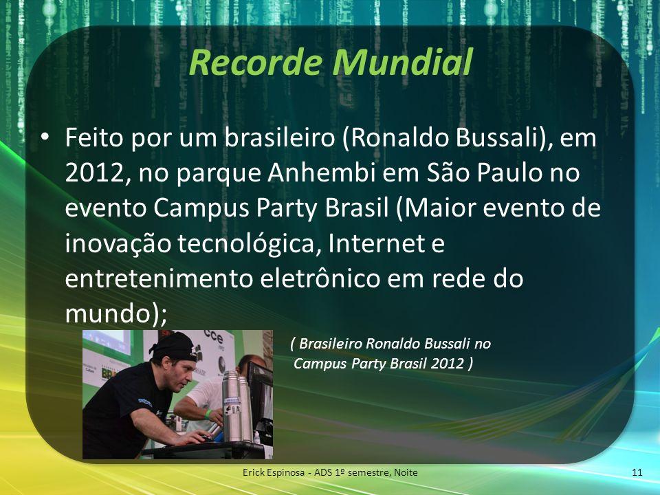 Recorde Mundial Feito por um brasileiro (Ronaldo Bussali), em 2012, no parque Anhembi em São Paulo no evento Campus Party Brasil (Maior evento de inov