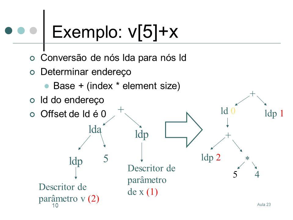 Aula 23 10 Exemplo: v[5]+x lda + ldp Descritor de parâmetro v (2) Descritor de parâmetro de x (1) 5 ldp ldp 2 * 54 + ld 0 + ldp 1 Conversão de nós lda