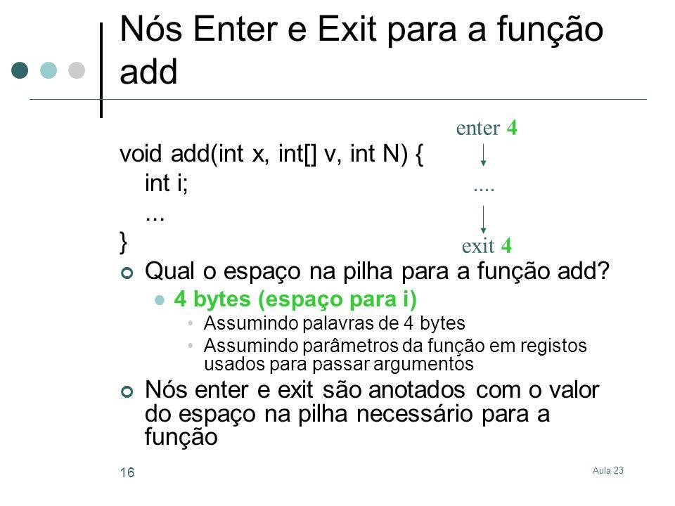 Aula 23 16 Nós Enter e Exit para a função add void add(int x, int[] v, int N) { int i;... } Qual o espaço na pilha para a função add? 4 bytes (espaço
