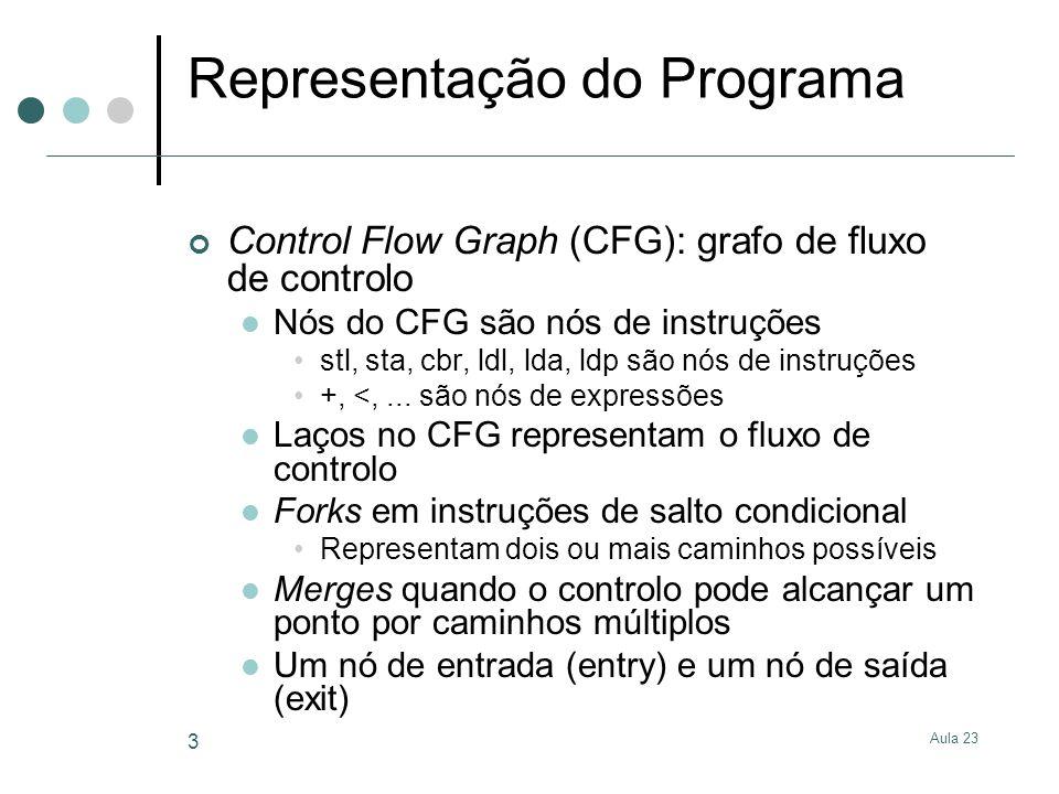 Aula 23 3 Representação do Programa Control Flow Graph (CFG): grafo de fluxo de controlo Nós do CFG são nós de instruções stl, sta, cbr, ldl, lda, ldp