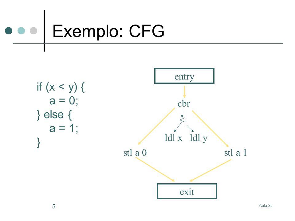 Aula 23 5 if (x < y) { a = 0; } else { a = 1; } entry ldl xldl y < cbr stl a 0stl a 1 exit Exemplo: CFG