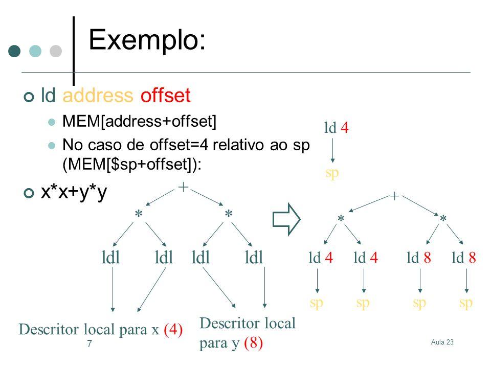 Aula 23 7 ld 4ld 8 ld 4 ** + + ldl Descritor local para x (4) * ldl * Descritor local para y (8) Exemplo: sp ld address offset MEM[address+offset] No