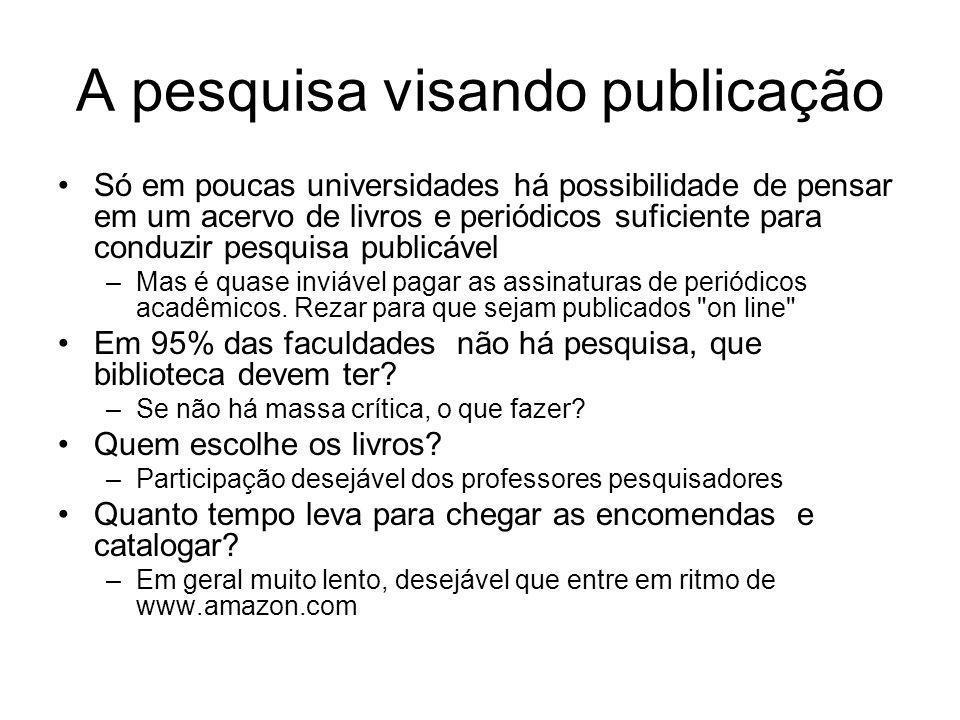 A pesquisa visando publicação Só em poucas universidades há possibilidade de pensar em um acervo de livros e periódicos suficiente para conduzir pesquisa publicável –Mas é quase inviável pagar as assinaturas de periódicos acadêmicos.