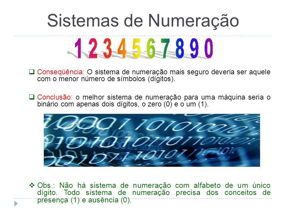 Conseqüência: O sistema de numeração mais seguro deveria ser aquele com o menor número de símbolos (dígitos). Conclusão: o melhor sistema de numeração