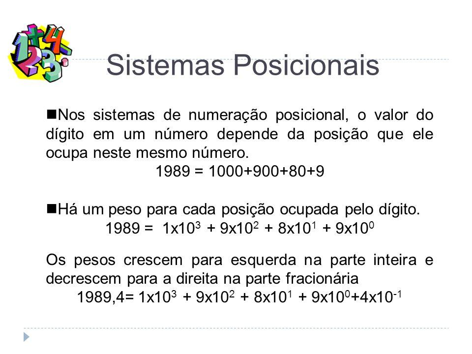 Nos sistemas de numeração posicional, o valor do dígito em um número depende da posição que ele ocupa neste mesmo número. 1989 = 1000+900+80+9 Há um p