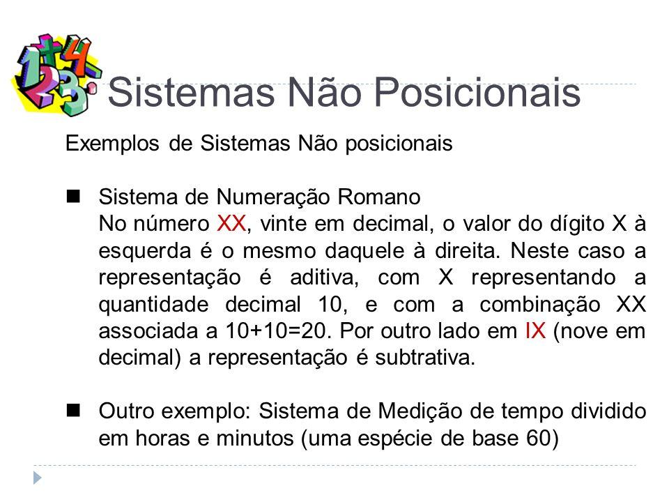 Sistemas Não Posicionais Exemplos de Sistemas Não posicionais Sistema de Numeração Romano No número XX, vinte em decimal, o valor do dígito X à esquer