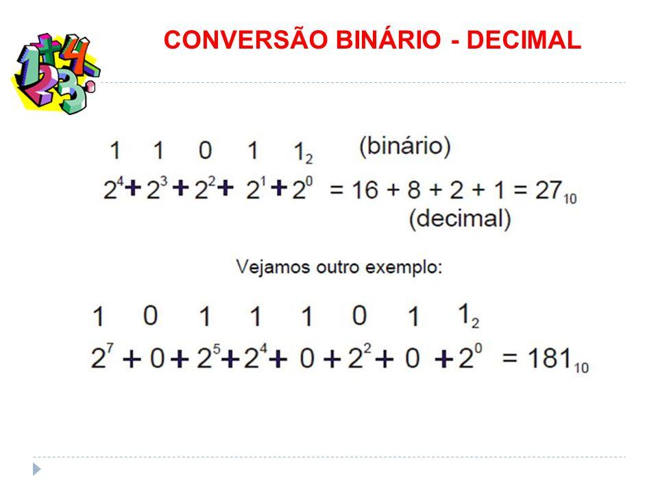 CONVERSÃO BINÁRIO - DECIMAL