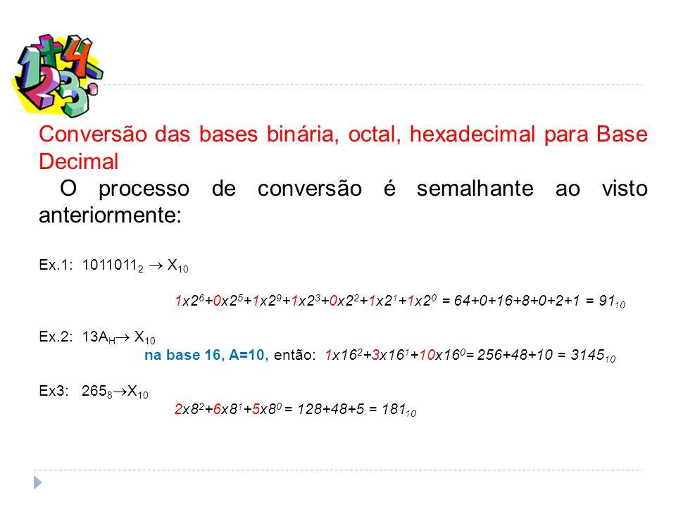 Conversão das bases binária, octal, hexadecimal para Base Decimal O processo de conversão é semalhante ao visto anteriormente: Ex.1: 1011011 2 X 10 1x