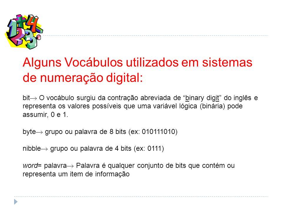 Alguns Vocábulos utilizados em sistemas de numeração digital: bit O vocábulo surgiu da contração abreviada de binary digit do inglês e representa os v