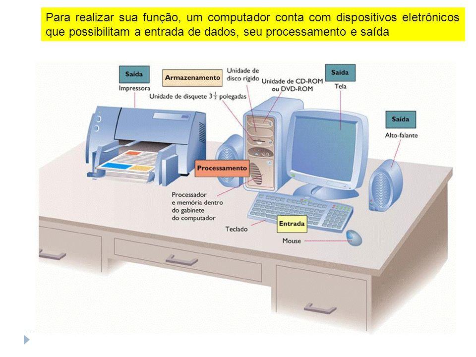 Para realizar sua função, um computador conta com dispositivos eletrônicos que possibilitam a entrada de dados, seu processamento e saída