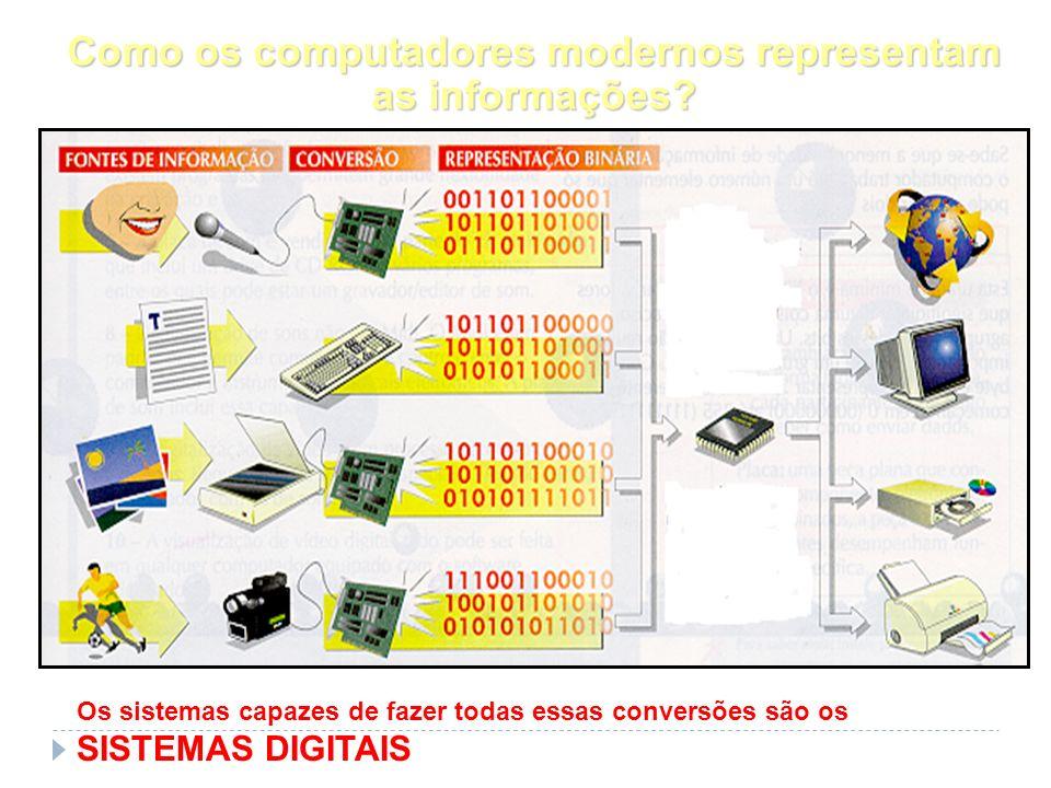 Como os computadores modernos representam as informações? Os sistemas capazes de fazer todas essas conversões são os SISTEMAS DIGITAIS