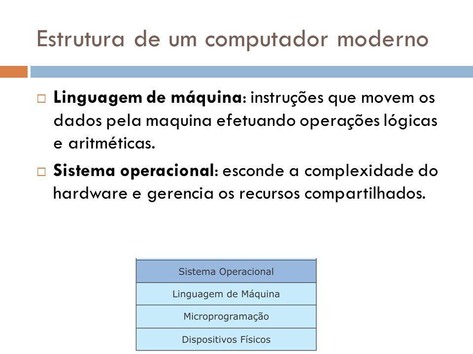 Estrutura de um computador moderno Linguagem de máquina: instruções que movem os dados pela maquina efetuando operações lógicas e aritméticas. Sistema