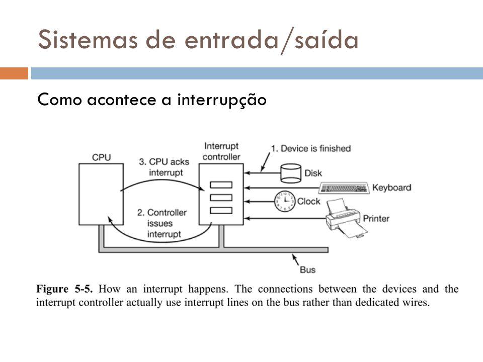 Sistemas de entrada/saída Como acontece a interrupção