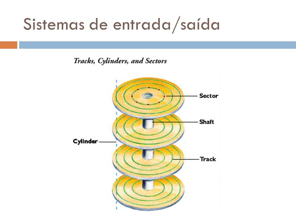 Sistemas de entrada/saída