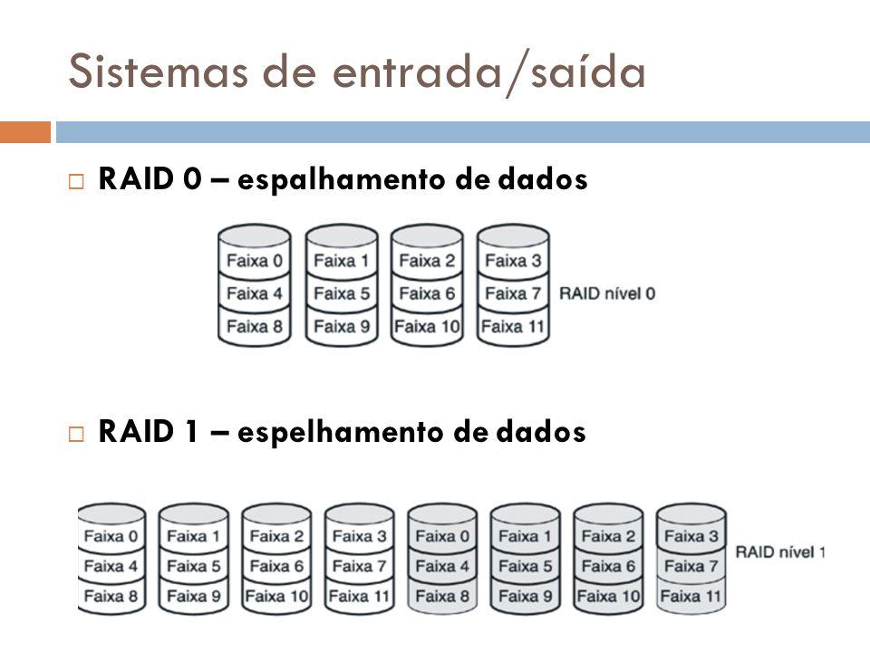 Sistemas de entrada/saída RAID 0 – espalhamento de dados RAID 1 – espelhamento de dados