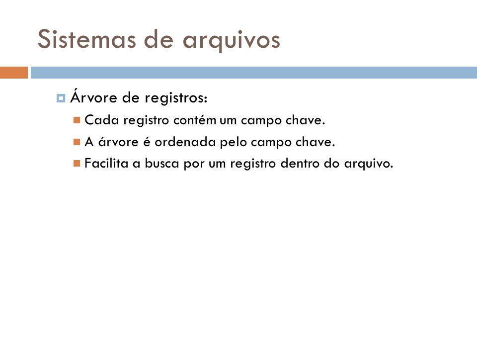Sistemas de arquivos Árvore de registros: Cada registro contém um campo chave. A árvore é ordenada pelo campo chave. Facilita a busca por um registro