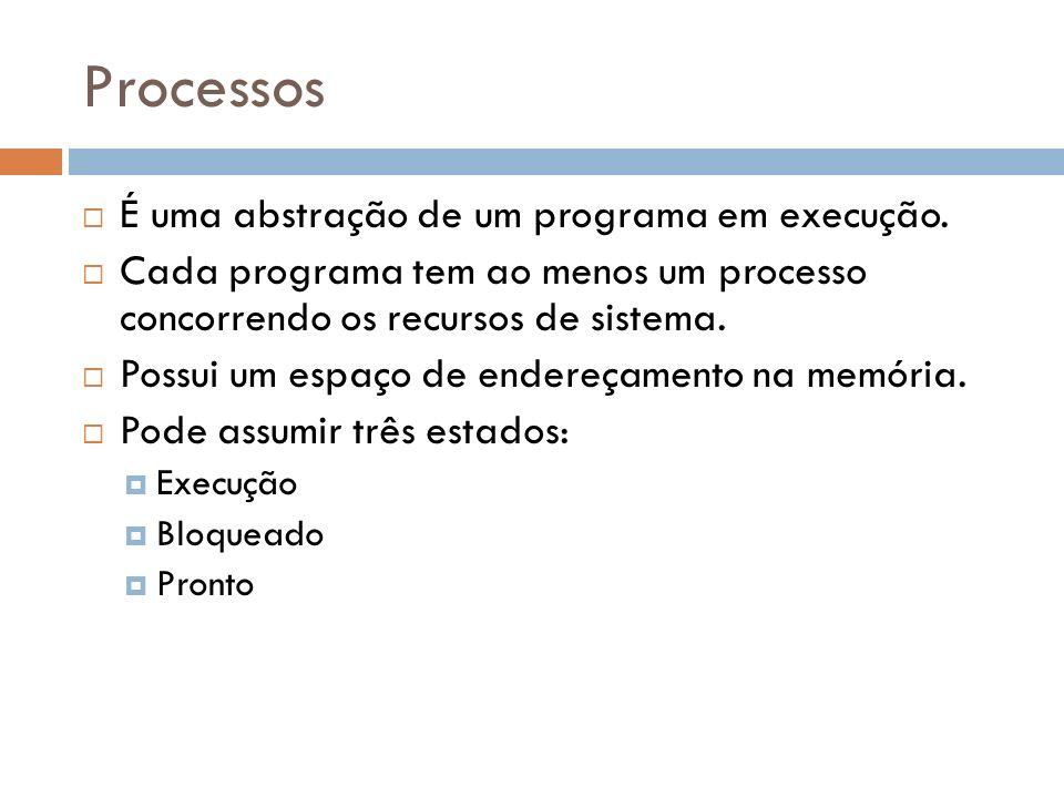 Processos É uma abstração de um programa em execução. Cada programa tem ao menos um processo concorrendo os recursos de sistema. Possui um espaço de e