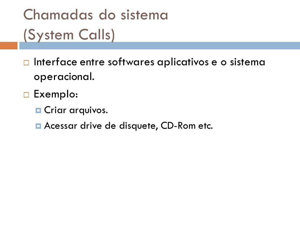Chamadas do sistema (System Calls) Interface entre softwares aplicativos e o sistema operacional. Exemplo: Criar arquivos. Acessar drive de disquete,