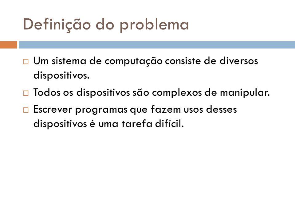 Definição do problema Um sistema de computação consiste de diversos dispositivos. Todos os dispositivos são complexos de manipular. Escrever programas