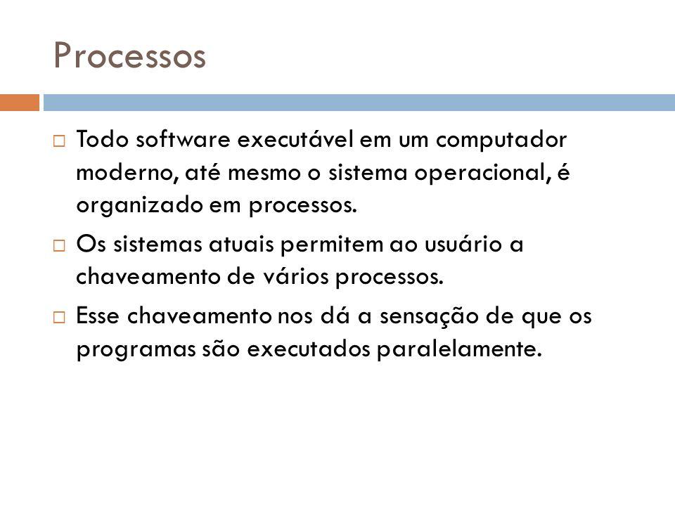 Processos Todo software executável em um computador moderno, até mesmo o sistema operacional, é organizado em processos. Os sistemas atuais permitem a