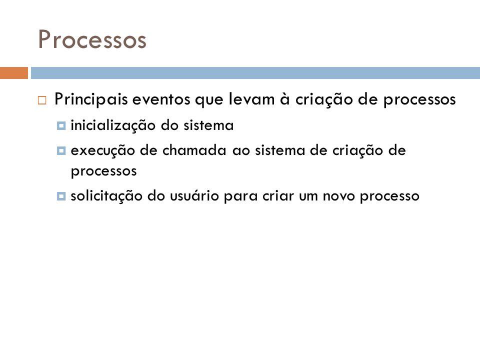 Processos Principais eventos que levam à criação de processos inicialização do sistema execução de chamada ao sistema de criação de processos solicita