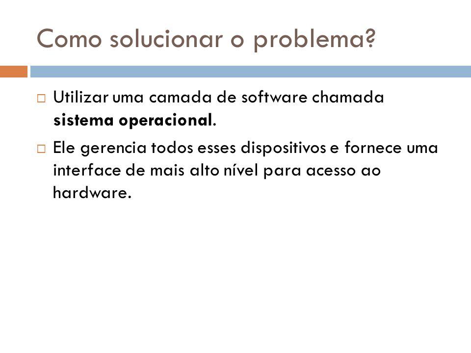 Como solucionar o problema? Utilizar uma camada de software chamada sistema operacional. Ele gerencia todos esses dispositivos e fornece uma interface