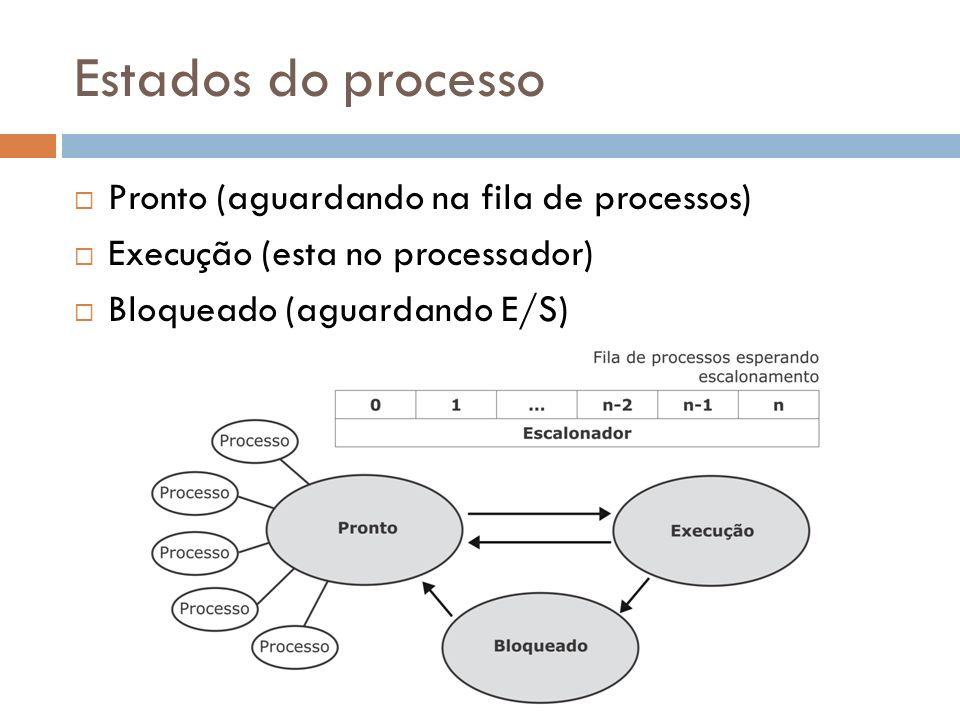 Estados do processo Pronto (aguardando na fila de processos) Execução (esta no processador) Bloqueado (aguardando E/S)