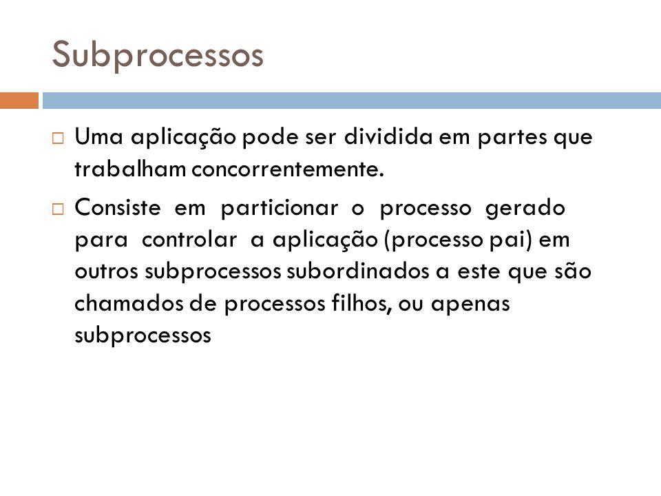 Subprocessos Uma aplicação pode ser dividida em partes que trabalham concorrentemente. Consiste em particionar o processo gerado para controlar a apli
