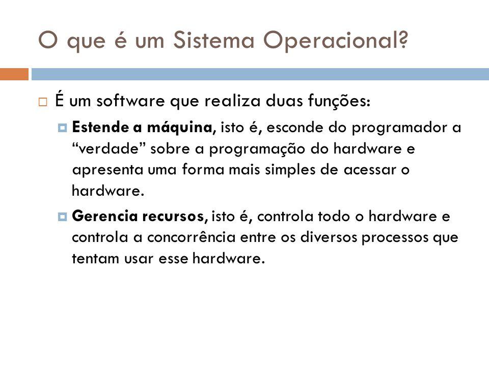 O que é um Sistema Operacional? É um software que realiza duas funções: Estende a máquina, isto é, esconde do programador a verdade sobre a programaçã