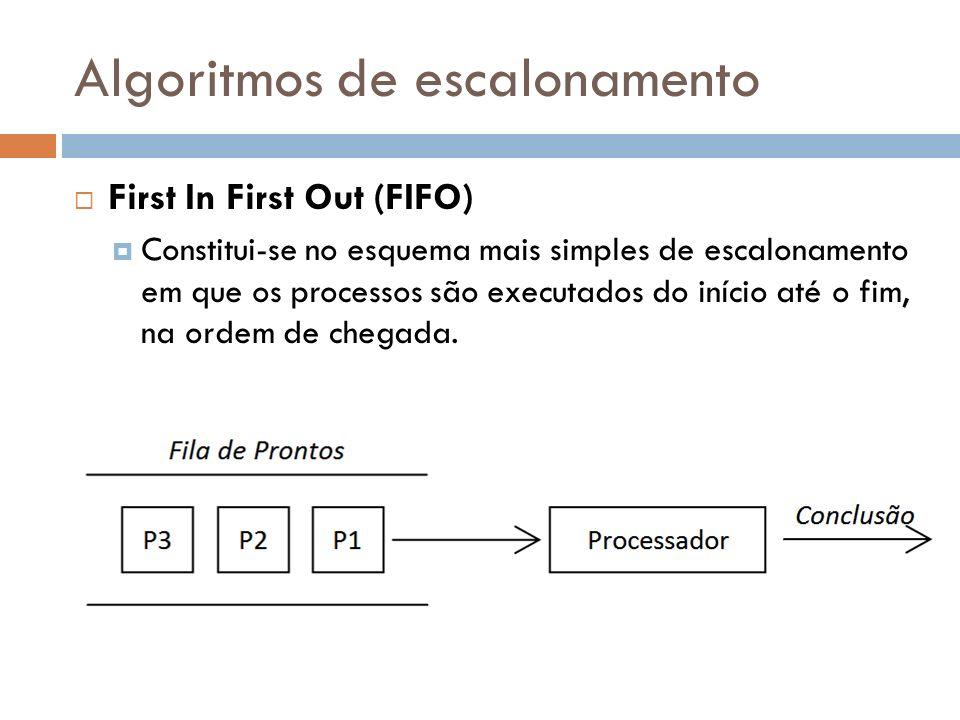 Algoritmos de escalonamento First In First Out (FIFO) Constitui-se no esquema mais simples de escalonamento em que os processos são executados do iníc