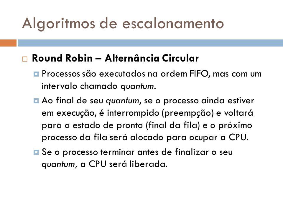 Algoritmos de escalonamento Round Robin – Alternância Circular Processos são executados na ordem FIFO, mas com um intervalo chamado quantum. Ao final