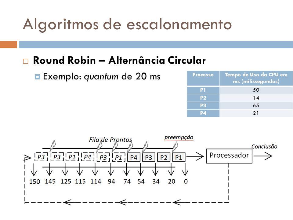 Algoritmos de escalonamento Round Robin – Alternância Circular Exemplo: quantum de 20 ms ProcessoTempo de Uso da CPU em ms (milissegundos) P150 P214 P
