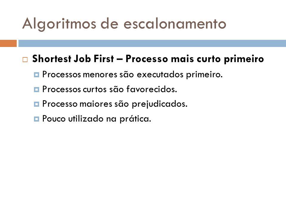 Algoritmos de escalonamento Shortest Job First – Processo mais curto primeiro Processos menores são executados primeiro. Processos curtos são favoreci