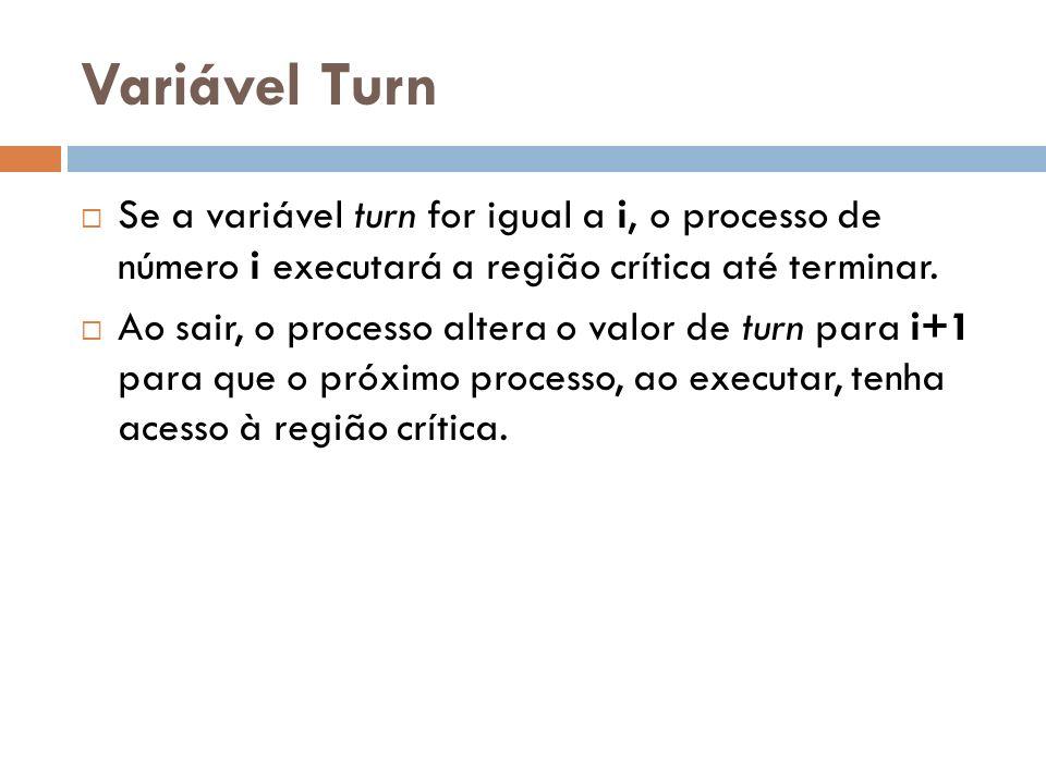 Variável Turn Se a variável turn for igual a i, o processo de número i executará a região crítica até terminar. Ao sair, o processo altera o valor de