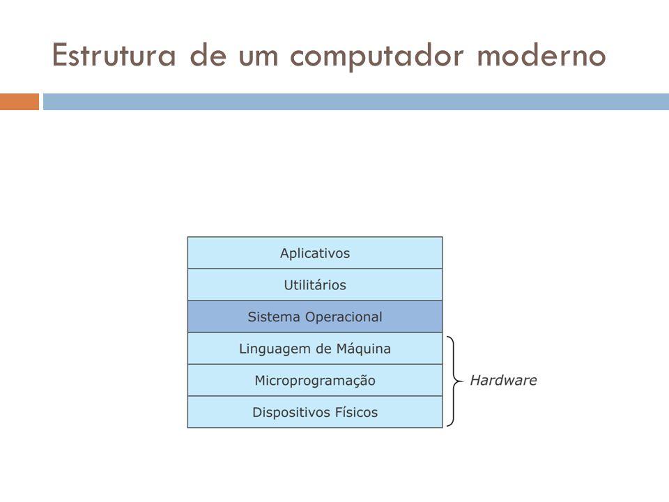 Sistemas de arquivos Estrutura dos arquivos: Sequência de bytes O S.O não se importa com o conteúdo do arquivo.