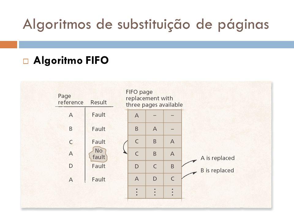 Algoritmos de substituição de páginas Algoritmo FIFO