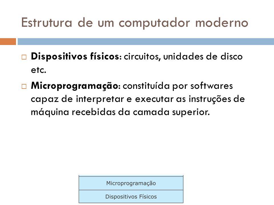 Dispositivos físicos: circuitos, unidades de disco etc. Microprogramação: constituída por softwares capaz de interpretar e executar as instruções de m